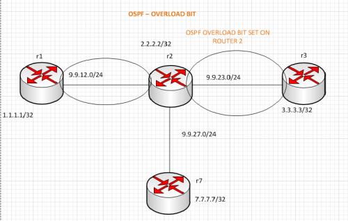 topology_1