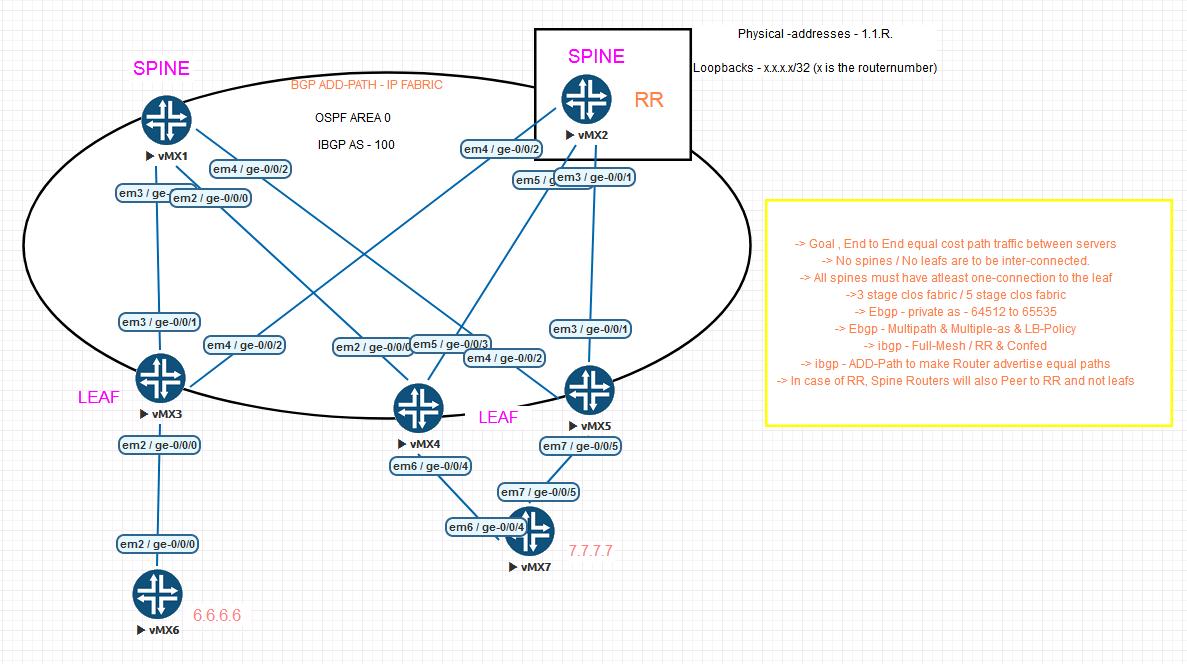 BGP ADD-PATH – Summary | Life As A Network Engineer - Rakesh